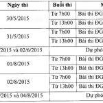 Lưu ý quan trọng khi thi vào Đại Quốc gia Hà Nội
