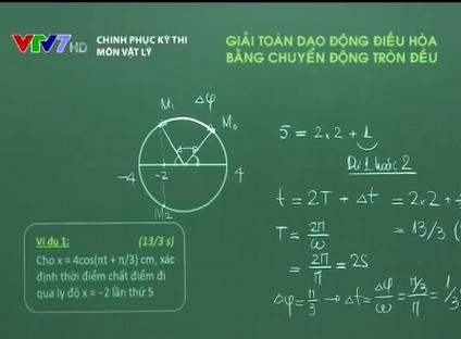 Giai-toan-giao-dong-dieu-hoa-bang-chuyen-dong-tron-deu