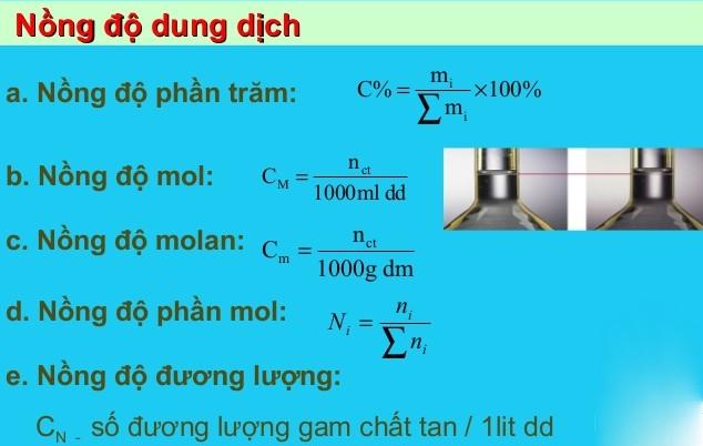 cach-lam-bai-tap-ve-nong-do-cua-dung-dich-hoa-hoc-lop-8-1