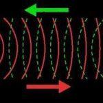 Video ôn thi THPT Quốc Gia Môn Vật Lý về sóng âm và đặc trưng của sóng âm.