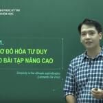 Video ôn thi THPT Quốc Gia môn Hóa Phương pháp sơ đồ hóa tư duy và cách giải câu hỏi thí nghiệm