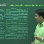 Video Hóa Học Phân dạng câu hỏi theo các phản ứng hữu cơ