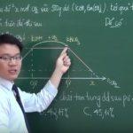 Video Phương Pháp giải bài tập Hóa Học sử dụng đồ thị và hình vẽ thí nghiệm phần 1 ôn thi THPT Quốc gia
