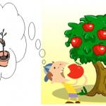 """Bài nghị luận"""" Ăn quả nhớ kẻ trồng cây""""."""