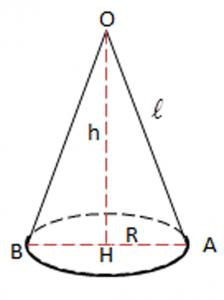 Công thức tính diện tích đáy, diện tích xung quanh, diện tích toàn phần và thể tích hình nón