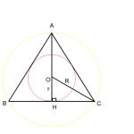 Công thức tính diện tích tam giác, bán kính đường tròn ngoại tiếp tam giác, nội tiếp tam giác – Toán hình học lớp 9.