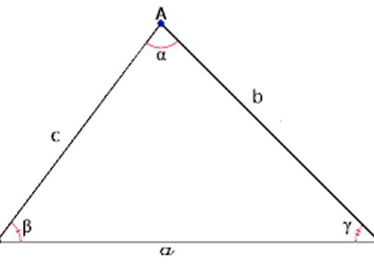 Công thức tính chu vi và diện tích tam giác thường, vuông, cân, đều.