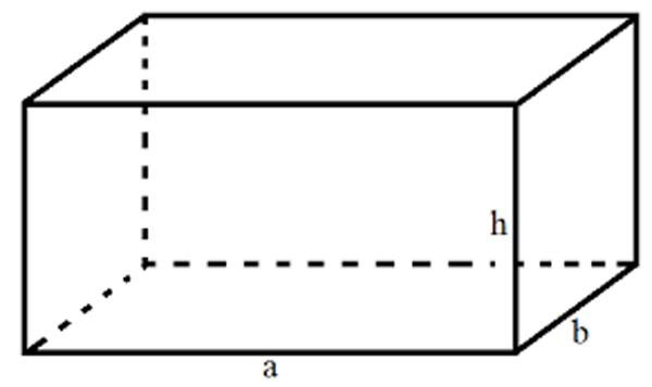 Hình hộp chữ nhật và công thức tínhdiện tích xung quanh, diện tích toàn phần và thể tích hình hộp chữ nhật.
