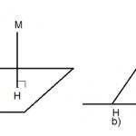 Khoảng cách từ một điểm đến một mặt phẳng, đến một đường thẳng.