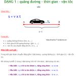 Các công thức toán chuyển động và bài tập vận dụng -toán lớp 5