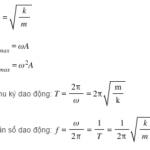 12 dạng bài toán liên quan đến công thức con lắc lò xo
