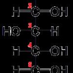 Các tính chất hóa học của glucozo