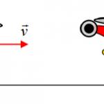 Công thức tính gia tốc trong chuyển động thẳng đều và bài tập có lời giải