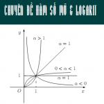 Công thức tính đạo hàm của hàm số mũ và logarit
