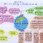 Cách vẽ sơ đồ tư duy môn Địa lý hiệu quả