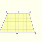 Công thức tính diện tích của một số hình cơ bản và bài tập lớp 4