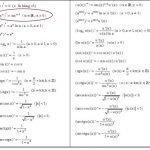 Bảng đạo hàm các hàm số cơ bản và bài tập ứng dụng