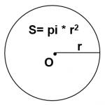 Công thức tính diện tích hình tròn và chu vi hình tròn