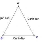 Tổng hợp công thức tính diện tích tam giác và bài tập ứng dụng