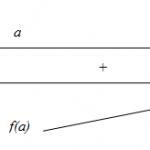 Lý thuyết chung về sự đồng biến và nghịch biến của hầm số